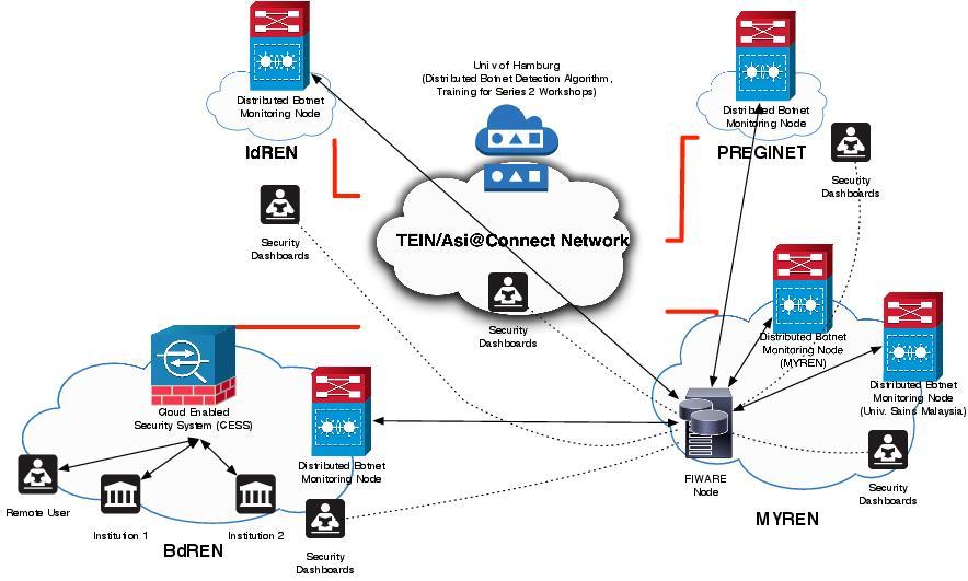 WP4-Diagram